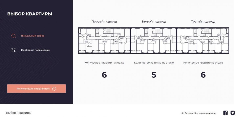 Визуальный подбор по квартирам. Функционал предполагает использование не только выбор по этажам, но и по фасаду и генплану.